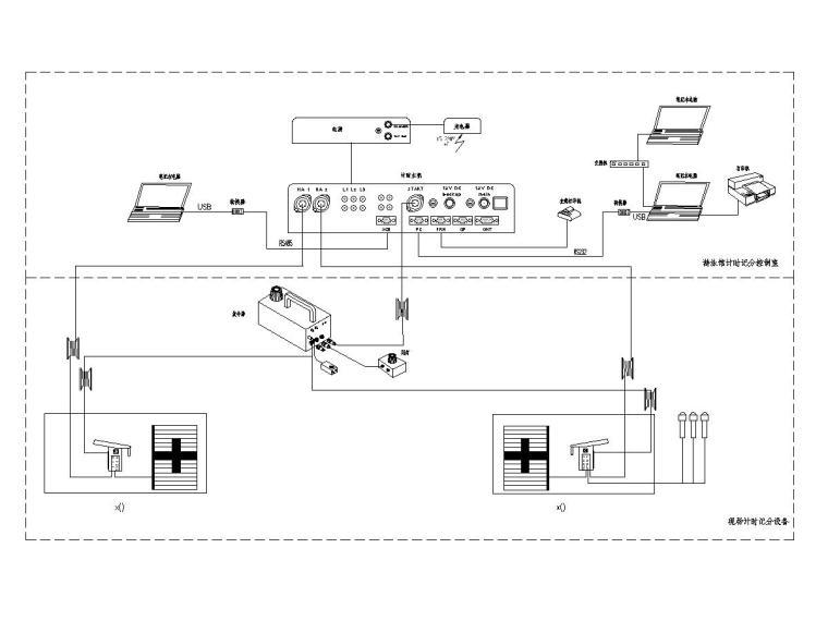 十套精品弱电智能化专项图纸合集-[苏州]大型游泳馆弱电施工图(含多种系统)-计时记分及现场成绩处理系统图