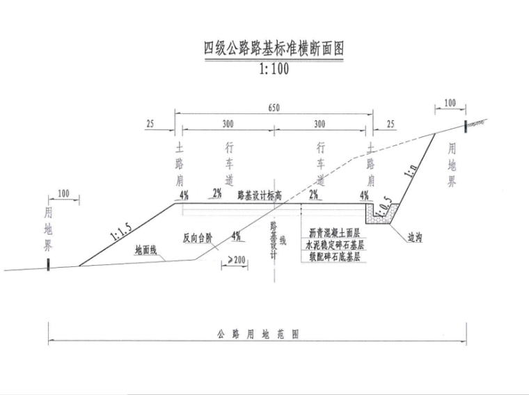 四级公路路基标准横断面图