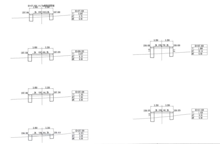 路基横断面设计图2