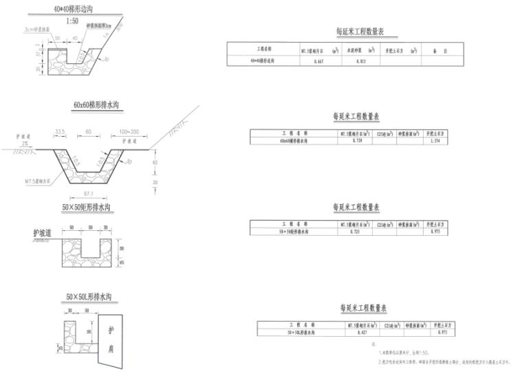 路基路面排水工程设计图