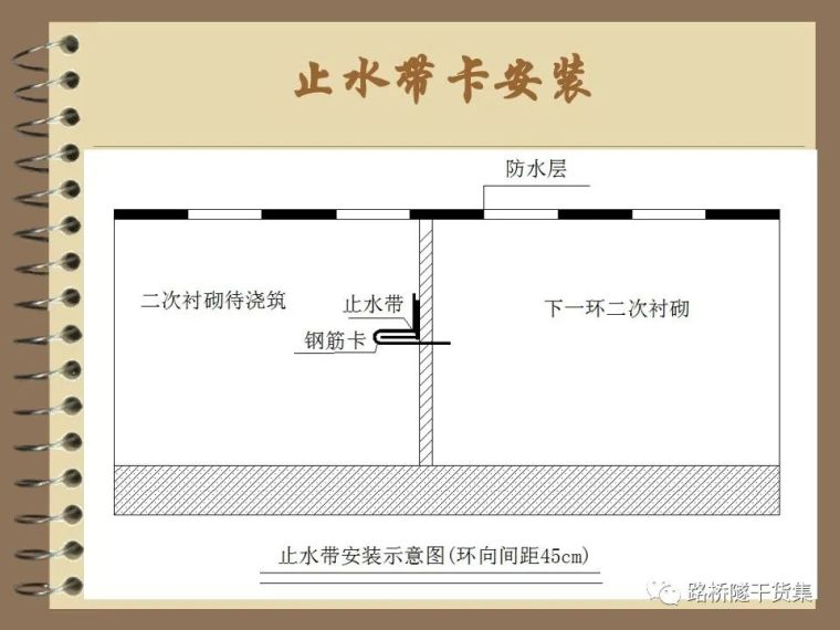 收藏!隧道工程标准化施工质量过程控制_69