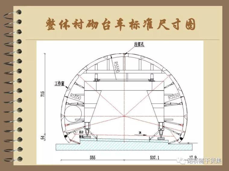 收藏!隧道工程标准化施工质量过程控制_72