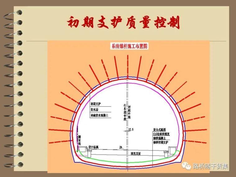 收藏!隧道工程标准化施工质量过程控制_23