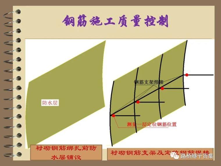 收藏!隧道工程标准化施工质量过程控制_51