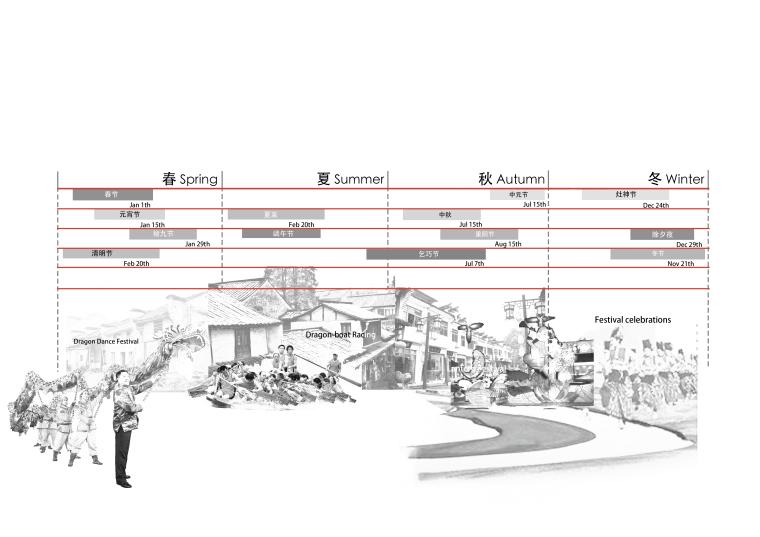 高端分析图素材PSD合集(共9张)-6