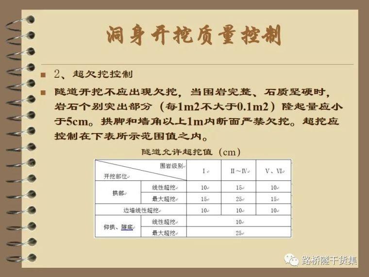 收藏!隧道工程标准化施工质量过程控制_5