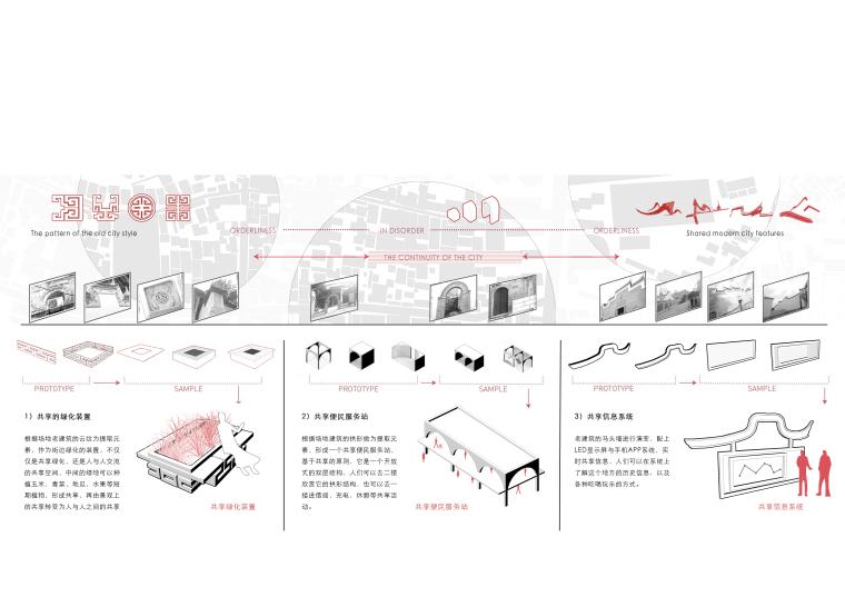 高端分析图素材PSD合集(共9张)-9