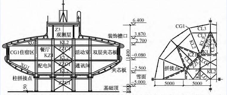 7月下旬结构施工图汇总top30_6