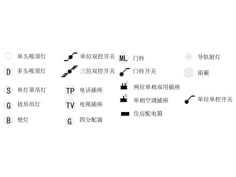 CAD常用图库_指北针,书画,电气标志,家具等-平面电器标志