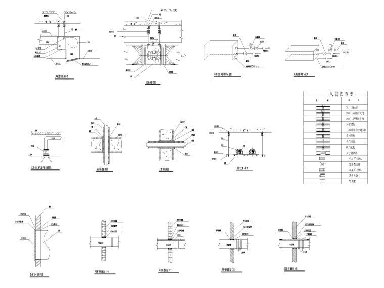 柴油发电机安装大样图资料下载-厂房暖通安装大样图CAD