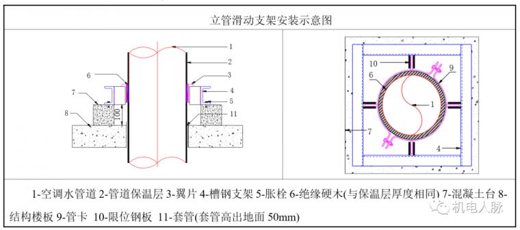 空调水管预制与支吊架安装方法_6