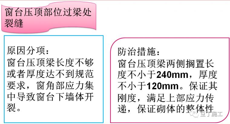 120套建筑分部分项工程施工方案合集_58