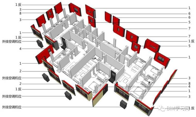 一文深度了解装配式建筑的BIM方法_3