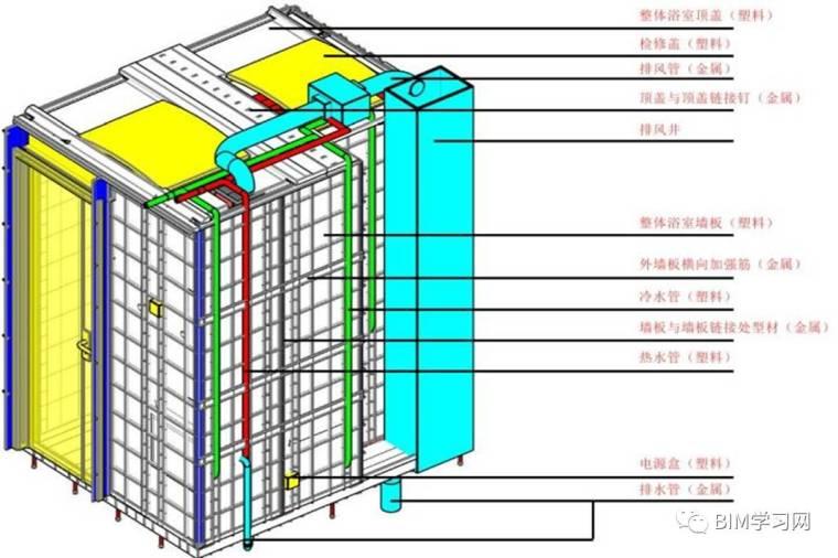 一文深度了解装配式建筑的BIM方法_24