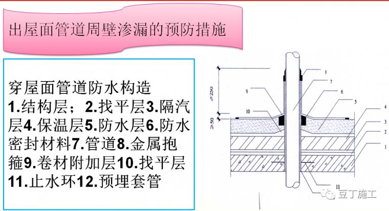 120套建筑分部分项工程施工方案合集_74