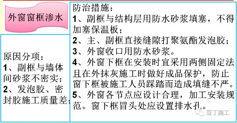 120套建筑分部分项工程施工方案合集_79