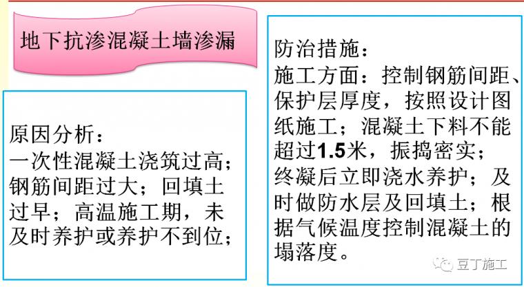 120套建筑分部分项工程施工方案合集_85