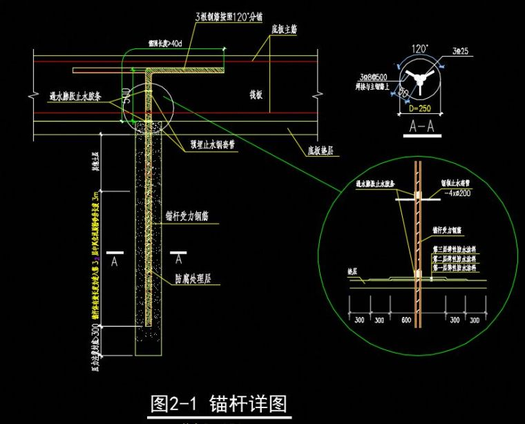 高效经济的抗浮设计技术——抗拔锚杆_1