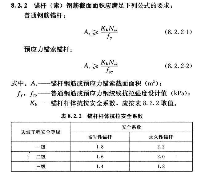 高效经济的抗浮设计技术——抗拔锚杆_5