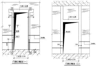 砌体工程如何排砖?典范示例,学习一下!_3