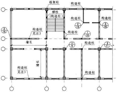 砌体工程如何排砖?典范示例,学习一下!_2
