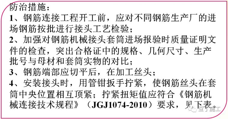 120套建筑分部分项工程施工方案合集_23