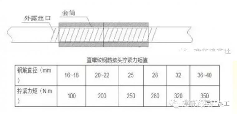 120套建筑分部分项工程施工方案合集_24