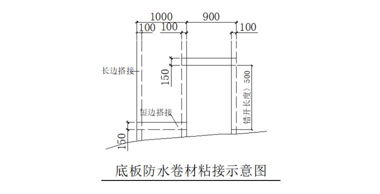 高分子防水卷材两层地下室防水工程施工方案-05 底板防水卷材粘接示意图