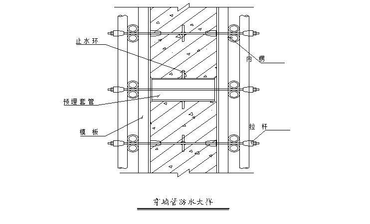 高分子防水卷材两层地下室防水工程施工方案-04 穿墙管防水大样
