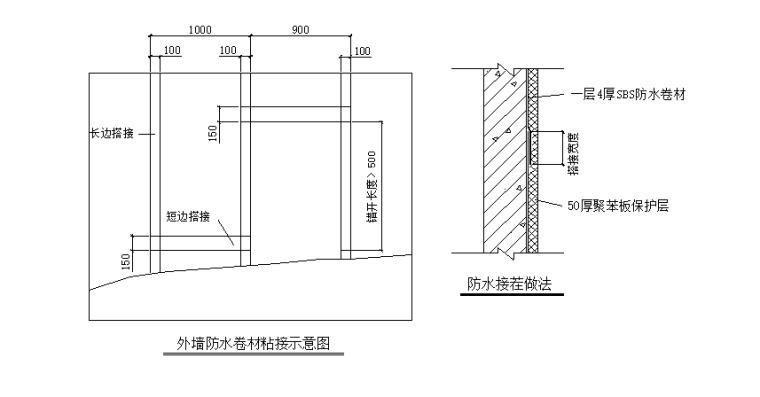 高分子防水卷材两层地下室防水工程施工方案-06 外墙防水卷材粘接示意图
