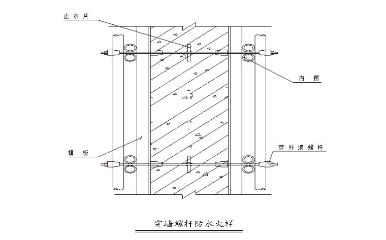 高分子防水卷材两层地下室防水工程施工方案-03 穿墙螺杆防水大样