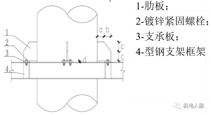 空调水管预制与支吊架安装方法_4