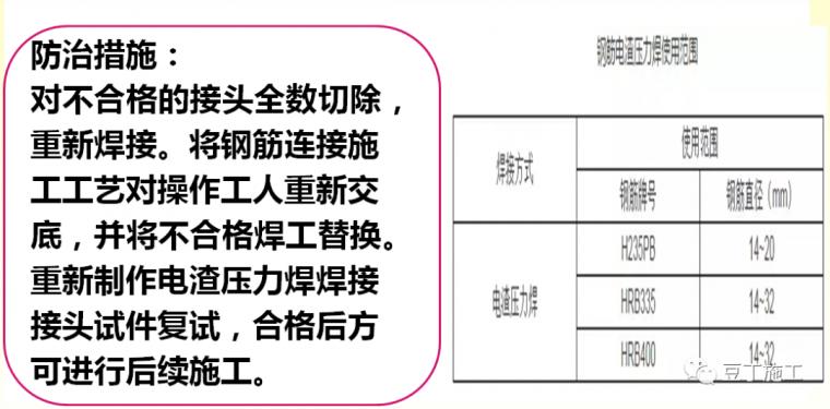 120套建筑分部分项工程施工方案合集_38