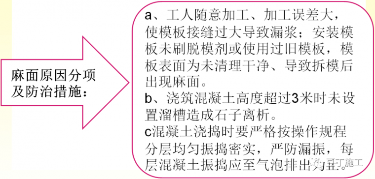 120套建筑分部分项工程施工方案合集_9