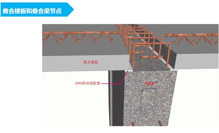 装配式建筑方案培训讲义PPT图文并茂-装配式建筑方案培训讲义4