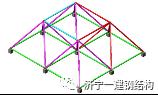 大跨网架结构分类及计算怎么看?_3