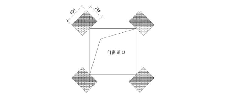 无机保温砂浆玻化微珠外墙外保温施工工艺-02 门窗洞口处增贴一道增强网格布示意图