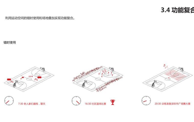 [广东]公共舒适商业办公建筑方案设计-功能复合