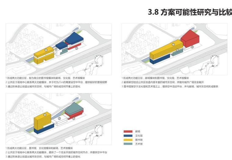 [广东]公共舒适商业办公建筑方案设计-方案可能性研究与比较