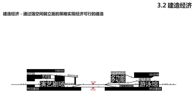 [广东]公共舒适商业办公建筑方案设计-建造经济