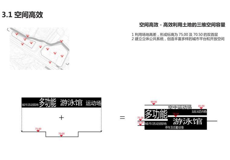 [广东]公共舒适商业办公建筑方案设计-空间高效