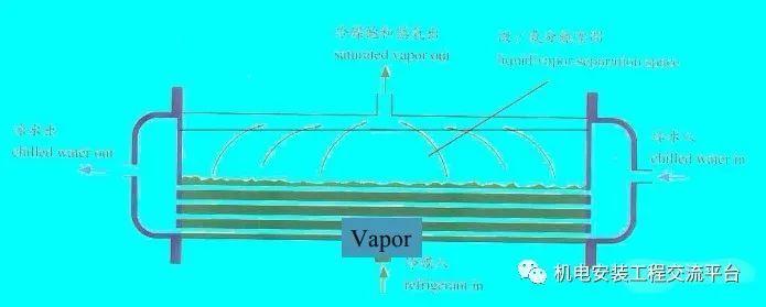 制冷空调精品培训资料,超赞!_8