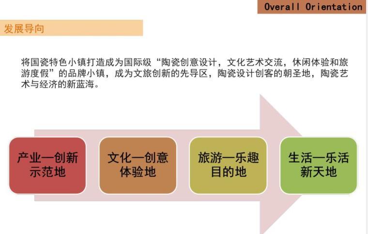 [广东]现代风格产业园区建筑规划设计-发展导向