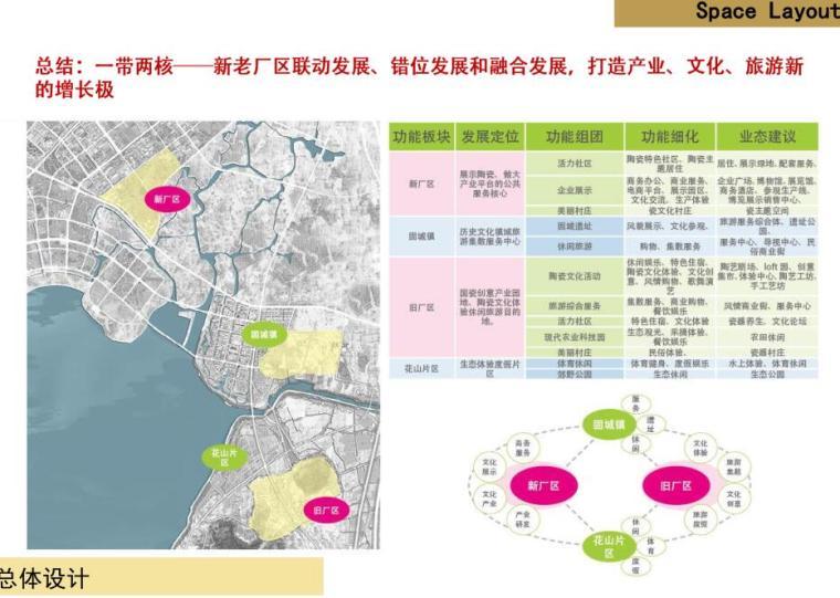 [广东]现代风格产业园区建筑规划设计-空间布