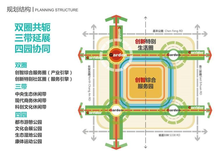 [江苏]高新技术开发区办公建筑概念方案-规划结构