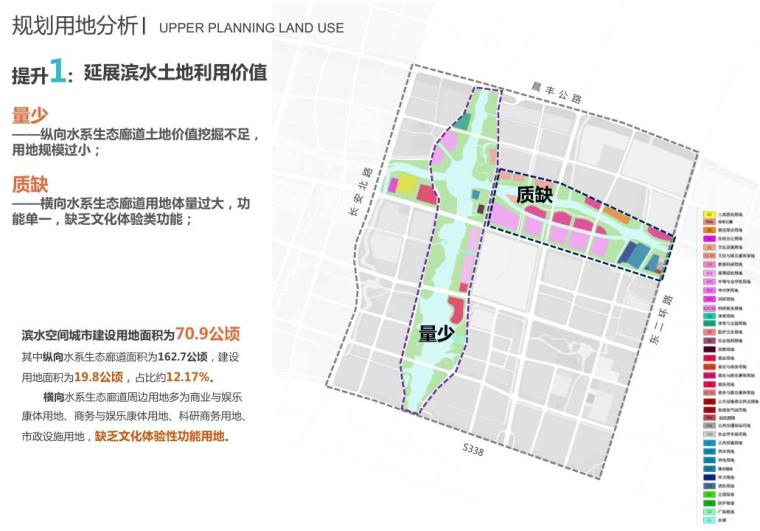 [江苏]高新技术开发区办公建筑概念方案-用地分析