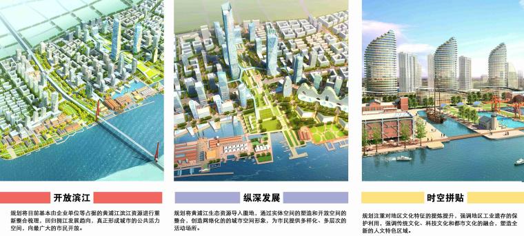 [上海]滨江创新城区景观设计方案-7功能定位