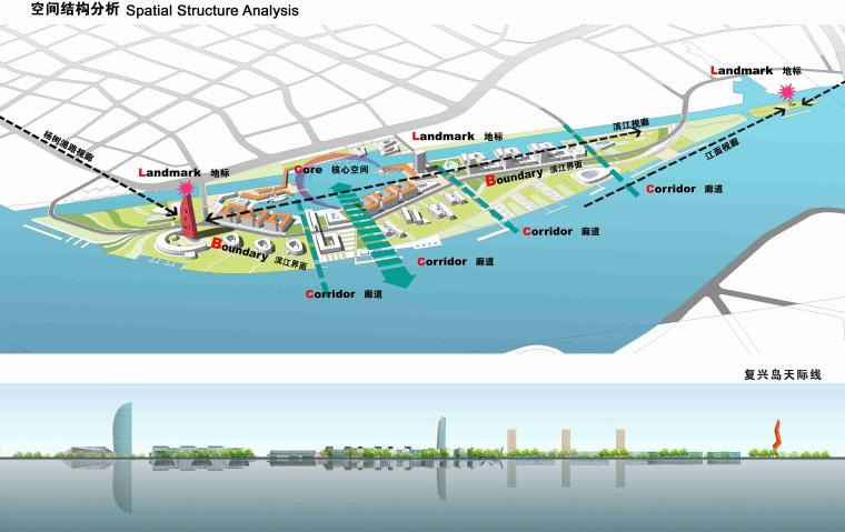 [上海]滨江创新城区景观设计方案-8复兴岛