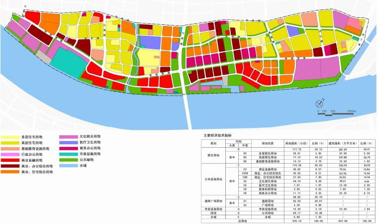 [上海]滨江创新城区景观设计方案-9土地利用