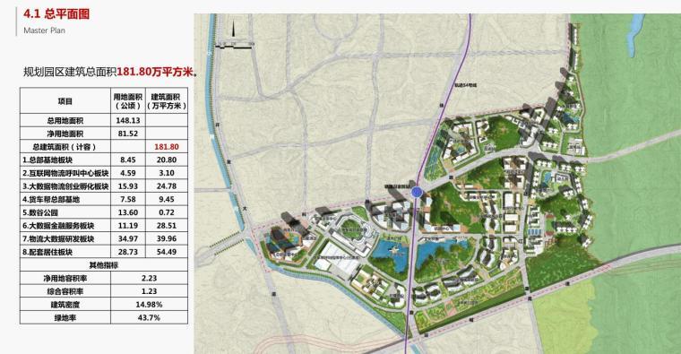 [贵州]现代风数字物流产业园建筑概念规划-总平面图